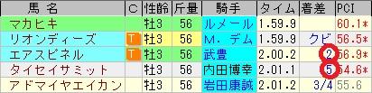 satukisho2016-3